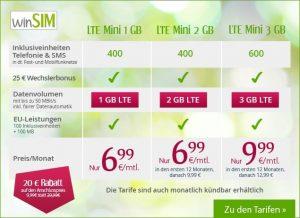 Neue LTE Mini Handytarife von winSIM inklusive EU Roaming Option