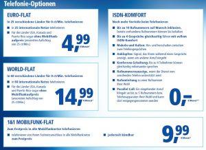 1und1 Festnetz Telefonie-Optionen Übersicht
