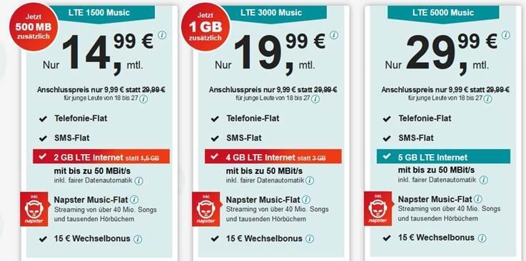 Die helloMobil Napster Musicflat Handytarife im Überblick