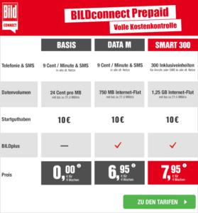 BILDconnect Prepaid Handytarif Übersicht