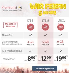 PremiumSIM Geburtstags-Aktionstarife mit 1 GB gratis Zusatz-Datenvolumen