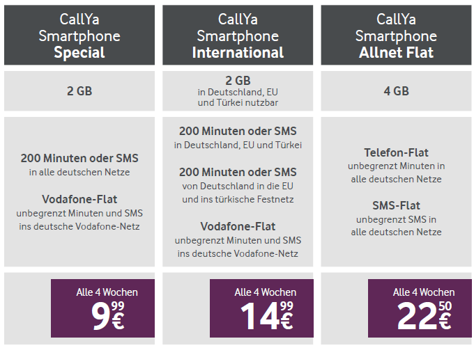 Tarifübersicht Vodafone D2 CallYa Prepaid Handytarife