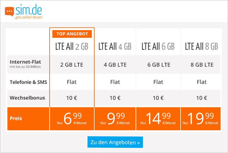 Billige sim.de LTE Allnetflat Handytarife Überblick