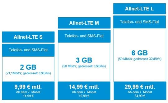 M-net Allnet-LTE Handytarife Übersicht - Stand Mai 2019