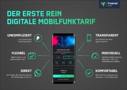 freenet FUNK - Der flexible täglich kündbare und pausierbare Handytarif von Freenet