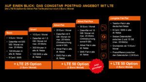 Die congstar Postpaid Handytarife mit LTE im Überblick