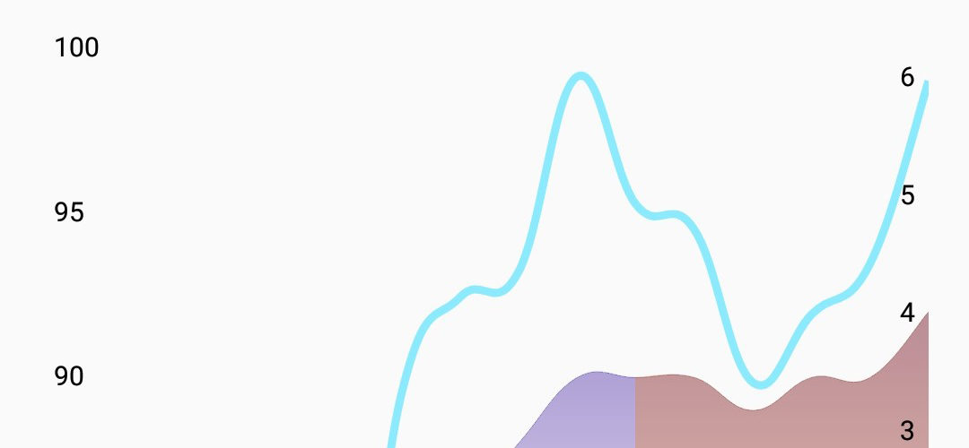 Die App BAYathlon zeigt die Live-Herzfrequenzdaten und Phasen des Vorhofflimmerns an
