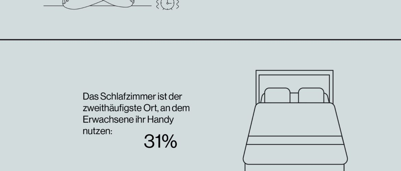 Infografik OnePlus Studie